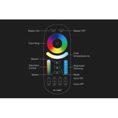 Mi-Light FUT092 ovladač pro RGB+CCT 4 zóny