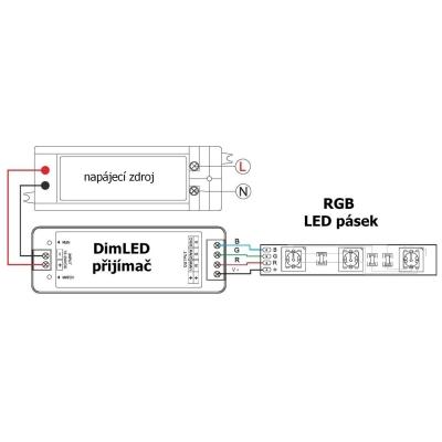dimLED přijímací jednotka RGB 3x4A