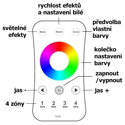 dimLED dálkový ovladač RGB čtyřkanálový