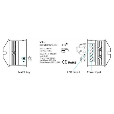 dimLED přijímací jednotka, stmívač CCT 2x8A