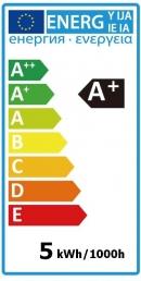 Energetický štítek 5W E14