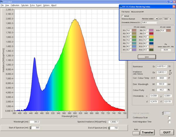 LED-žárovka-LEDme-12W-TB