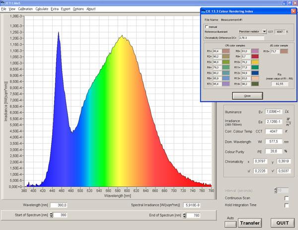 LED-žárovka-LEDme12W-DB