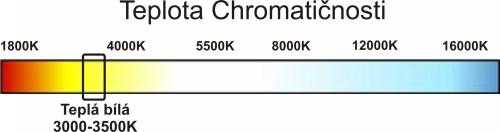 Teplota chromatičnosti - teplá bílá