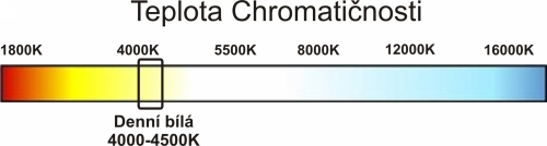 Teplota chromatičnosti-Teplá bílá